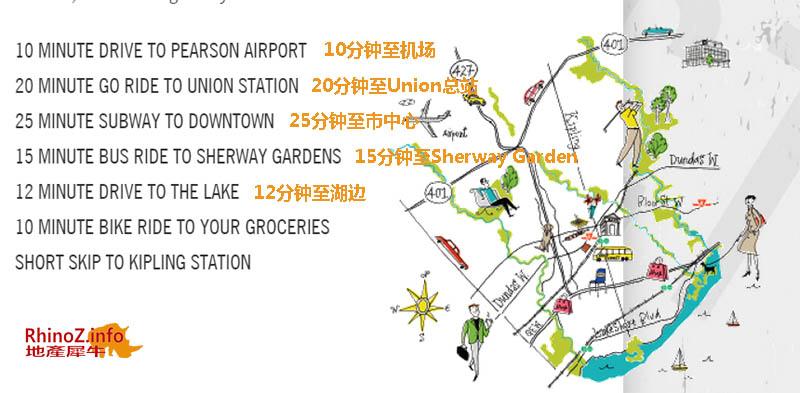 KIP-location2