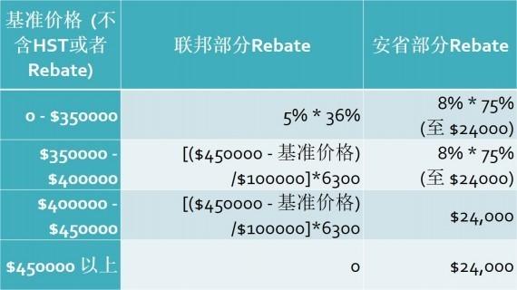20160613-HST_Rebate-form
