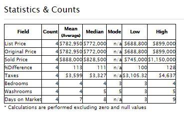 大爆炸-201504世嘉堡-2015年3月地产数据