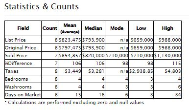 大爆炸-201504世嘉堡-2016年4月地产数据