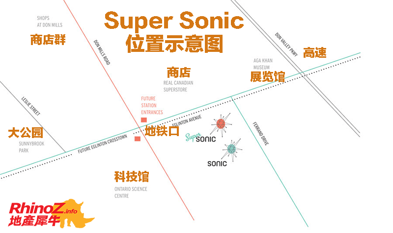 SuperSonic map2 多伦多地产犀牛