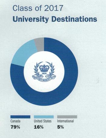 UCC UniversityDestination 多伦多地产犀牛