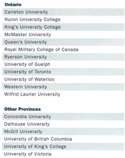 UCC UniversityDestination2 多伦多地产犀牛